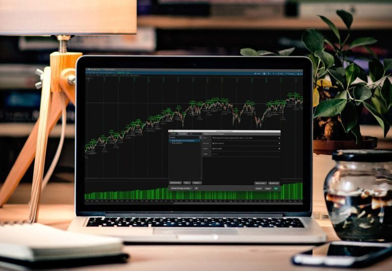 A trading software and it's instant replay for the financial markets