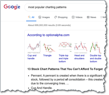 funwiththinkscript the most popular charting indicators