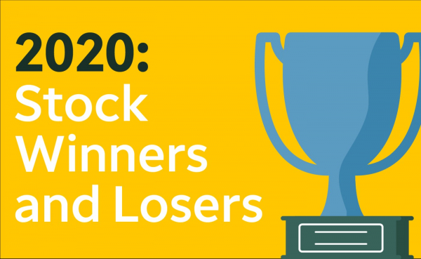 Biggest 2020 Winners, Losers: Pandemic Disrupted Everything, but Showed Value of Investor Research