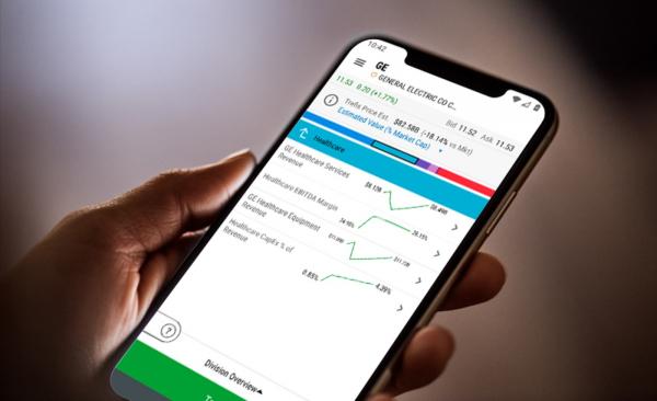 Company Profile Tool on thinkorswim® Mobile